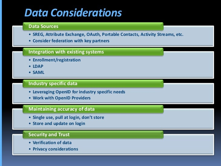 Data Considerations Data Sources • SREG, Attribute Exchange, OAuth, Portable Contacts, Activity Streams, etc. • Consider f...