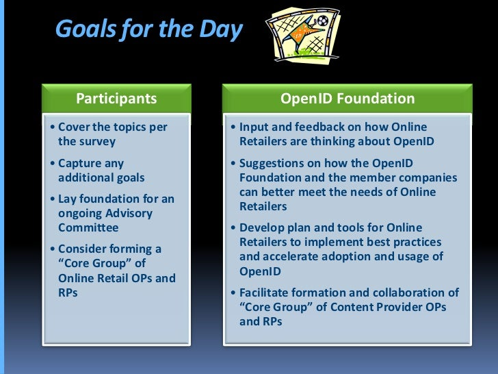 Goals for the Day       Participants                  OpenID Foundation • Cover the topics per    • Input and feedback on ...