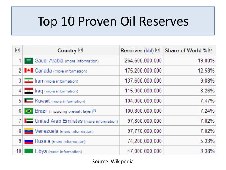 basic statistics on indian petroleum India indonesia [bahasa  basic statistics 2016 basic 2016 statistics covers social and economic indicators for developing countries in asia and the pacific, such .