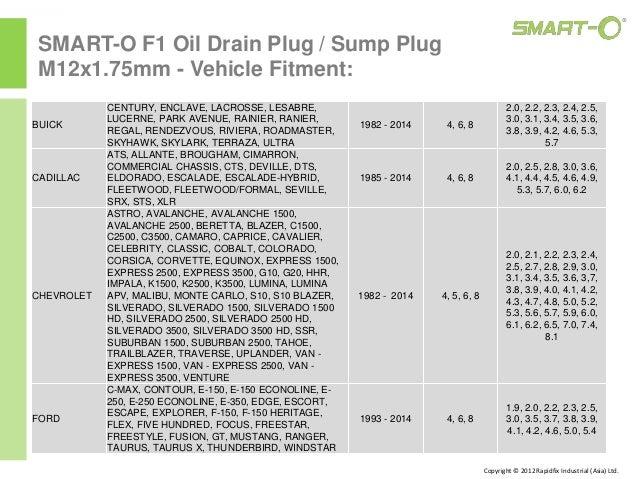 Oil Drain Sump Plug Smart O For Slideshare