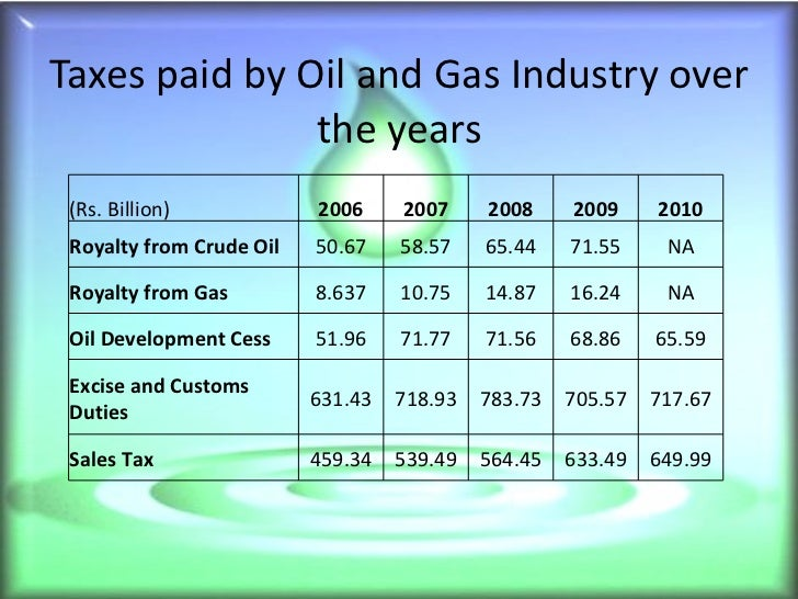 how to join oil and gas industry