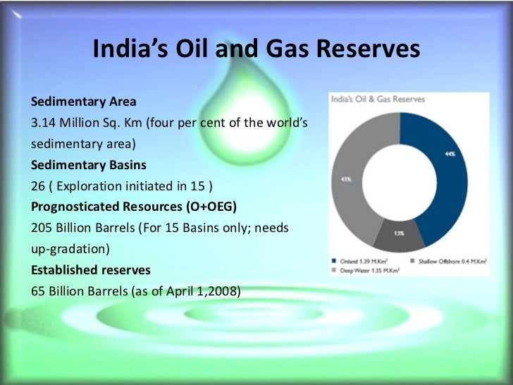 swot analysis of petroleum industries in india Swot analysis indian telecom industry ppt  revenue from india&aposs telecom services industry is projected to reach us$ 54 billion in 2012, as against us$ 31.