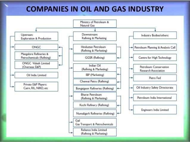 pest analysis uk oil gas upstream industry Oil & gas upstream activities global market report 2018: pestle analysis 41 political country analysis 123 uk oil & gas upstream activities market.
