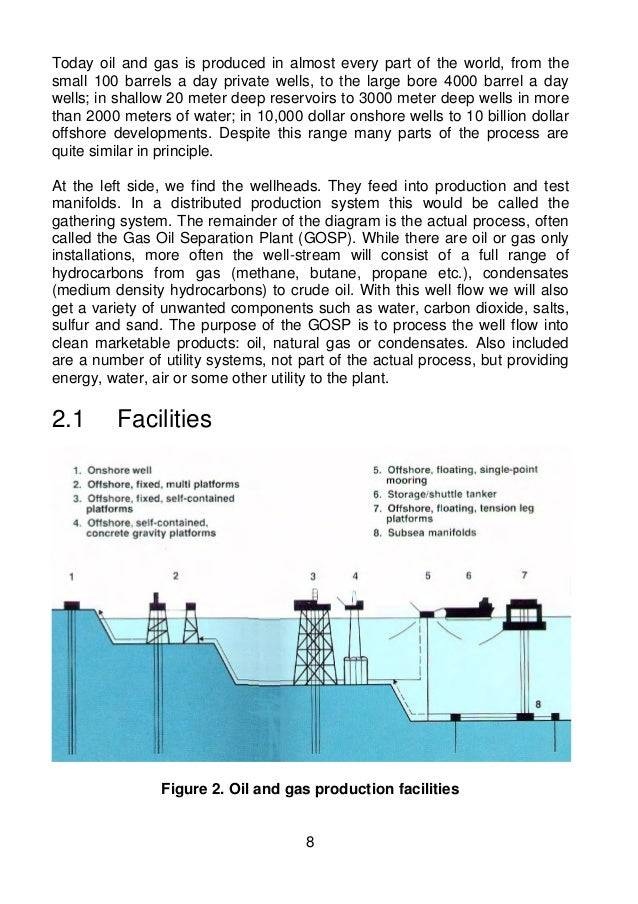 oil and gas production handbook pdf