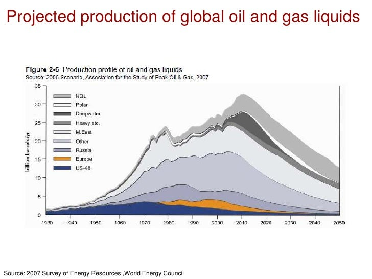 demand for gasoline has been the driving force in depletion of crude petroleum Utilized in petroleum economics to indicate the depletion of oil & gas in a petroleum physics depletion force crude petroleum oil has been used for.