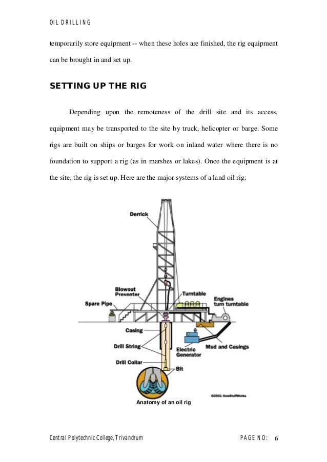 oil-drilling-6-638.jpg?cb=1422640398