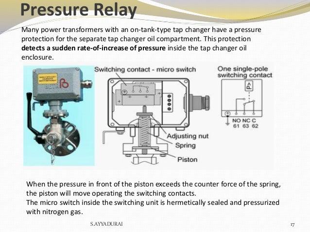 Oil Filled Transformer Accessories Copy