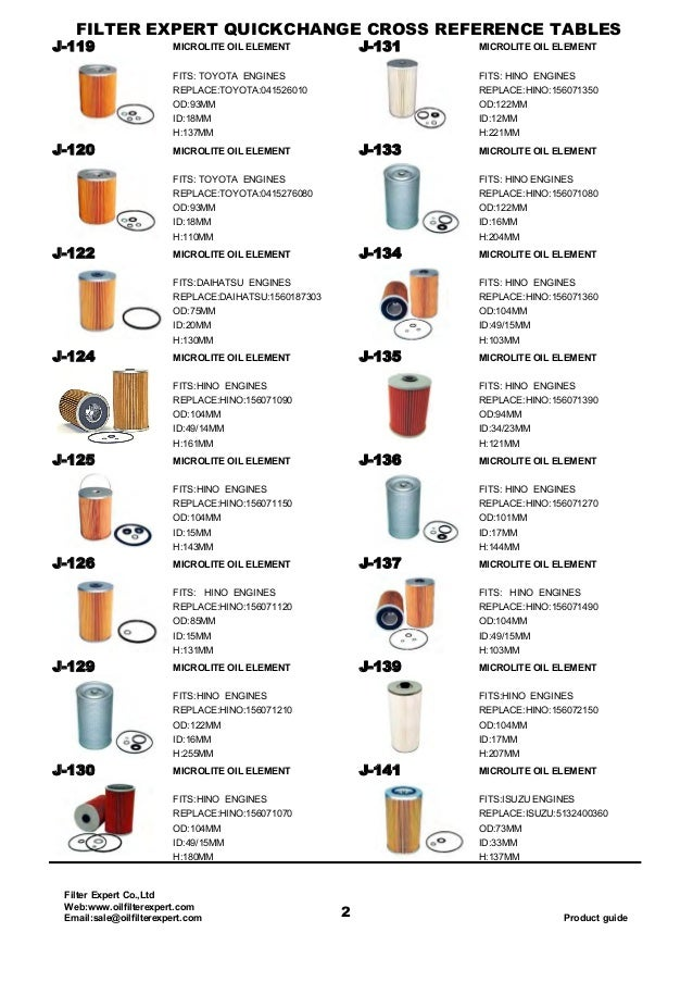 oil filter catalog from filter expert,china filter manufacture and su\u2026