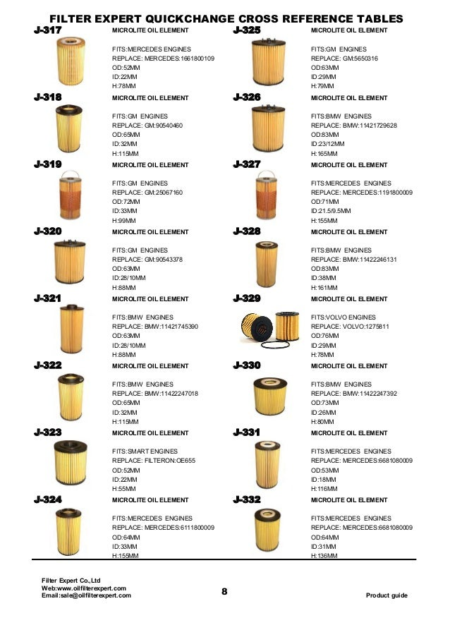 Doc600650 Sample Oil Filter Cross Reference Chart Oil Filter – Sample Oil Filter Cross Reference Chart