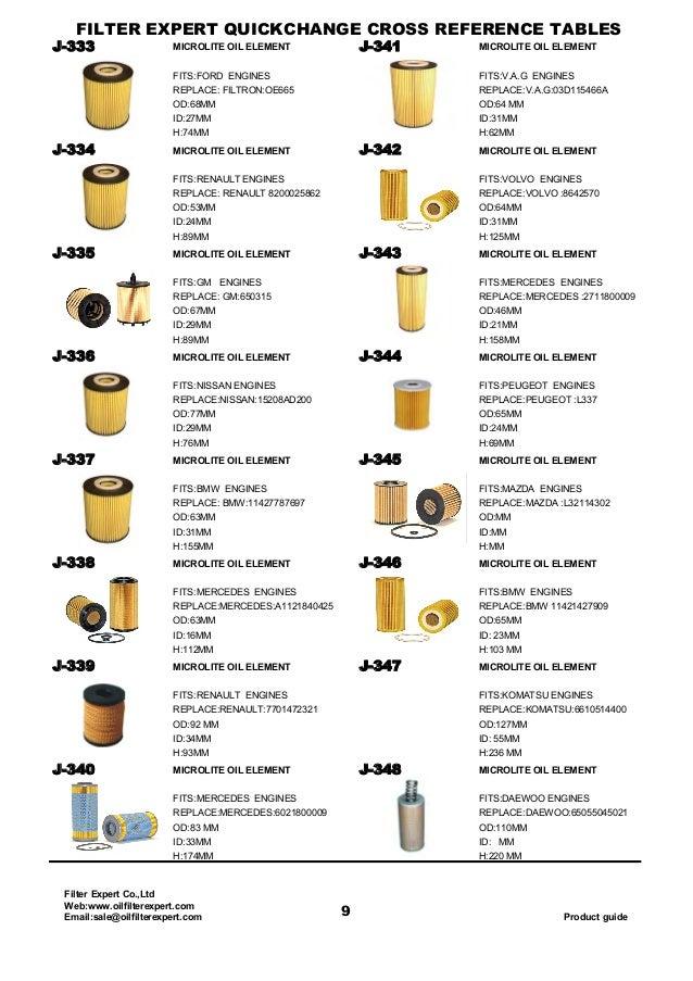 Fram Oil Filter Cross Reference Chart Ibovnathandedecker