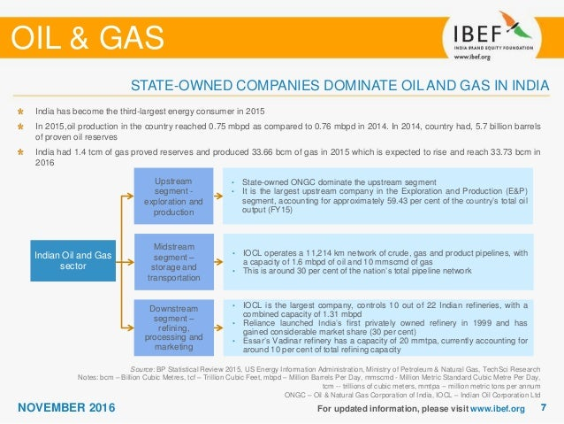 Domestic Natural Gas Pricing Guidelines