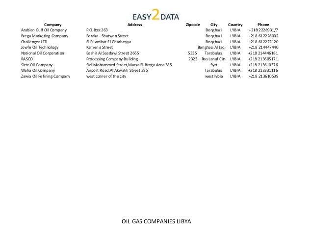 Oil & gas companies libya