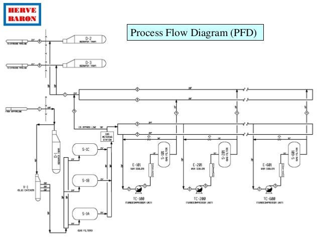 Oilfield Wiring Diagrams - Wiring Diagram Content on