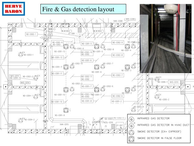 oil gas engineering training herve baron herve baron fire gas detection layout