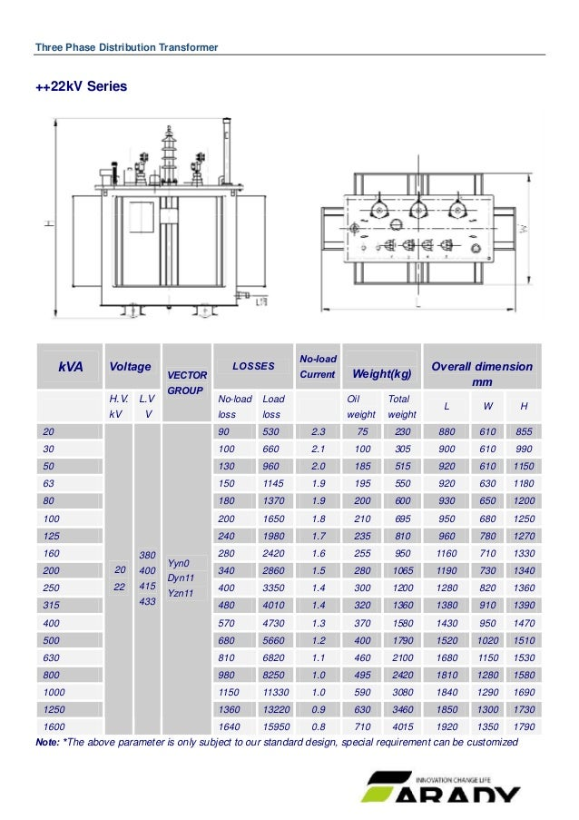 Oil immersed transformer Product description detail parameters