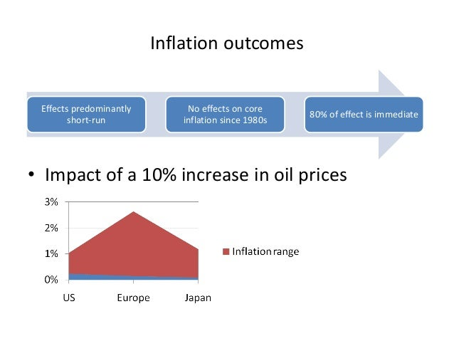 the effects of the rising prices of oil In the past, the price of oil has led to economic recessions, such as the 1973 and 1979 energy crises the effect the price of oil has on an economy is known as a.