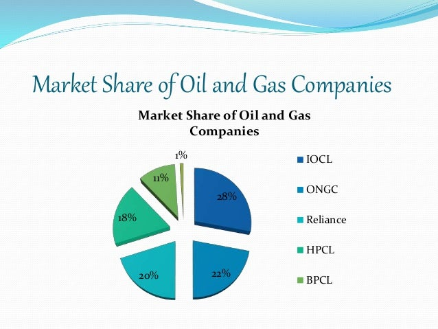 Oil prices and global economy