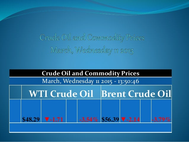 Price of oil The price of oil, or the oil price, generally refers to the spot price of a barrel of benchmark crude oil. ...