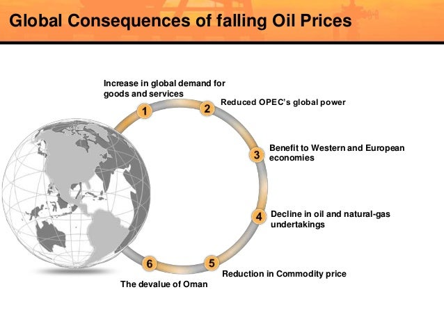 oil prices and their impact on the economy This year, the price of oil went up from between $60 to $80 per barrel, a development that severely affects an economy like that of zimbabwe, since is a non-producing oil country zimbabwe's.