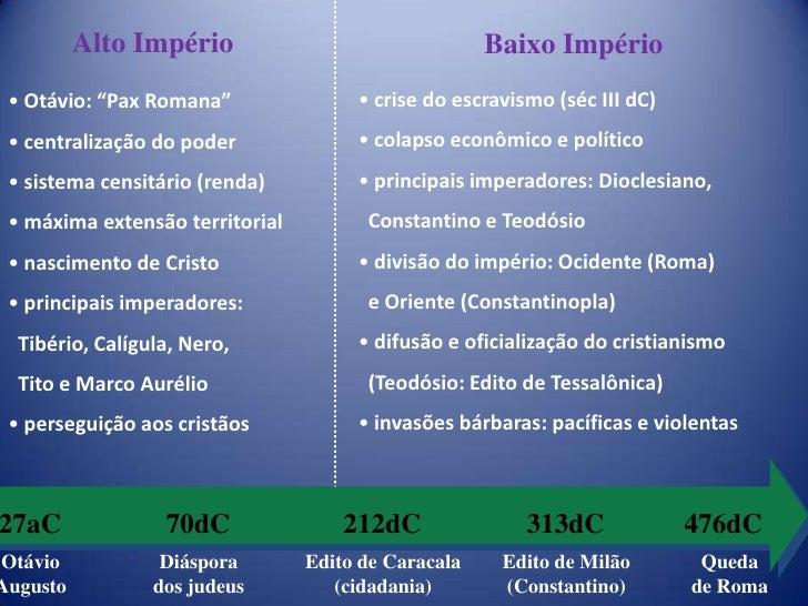"""Alto Império                               Baixo Império • Otávio: """"Pax Romana""""               • crise do escravismo (séc I..."""