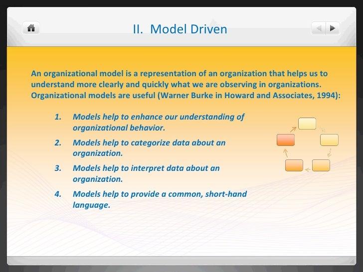 Falletta s organizational intelligence model