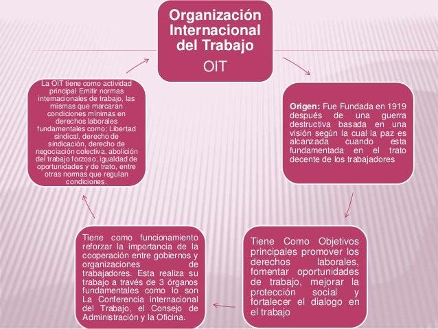Organizacion internacional del trabajo for Origen de las oficinas