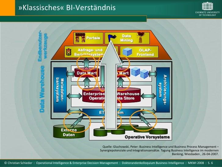 »Klassisches« BI-Verständnis                          Data Warehouse Endbenutzer-                                         ...