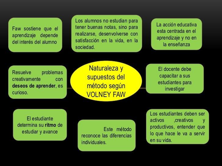 Ojo educ.superior-maestria-w Slide 2