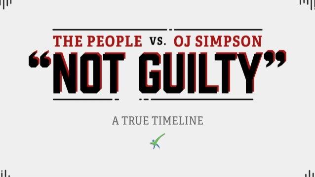 The True Timeline Behind The People vs. O.J. Simpson Slide 1