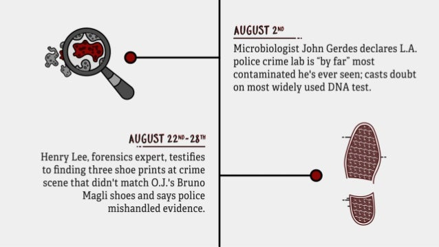 """August 2nd: Microbiologist John Gerdes declares L.A. police crime lab is """"by far"""" most contaminated he's ever seen; casts ..."""