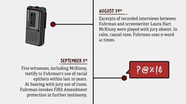 August 29th: Excerpts of recorded interviews between Fuhrman and screenwriter Laura Hart McKinny were played with jury abs...