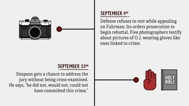 The True Timeline Behind The People vs. O.J. Simpson Slide 14