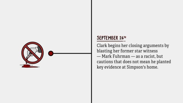 The True Timeline Behind The People vs. O.J. Simpson Slide 15