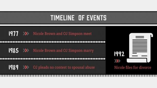 The True Timeline Behind The People vs. O.J. Simpson Slide 2