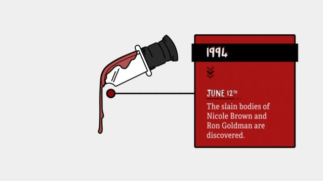 The True Timeline Behind The People vs. O.J. Simpson Slide 3