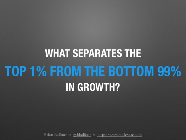 WHAT SEPARATES THE TOP 1% FROM THE BOTTOM 99% IN GROWTH? Brian Balfour :: @bbalfour :: http://www.coelevate.com