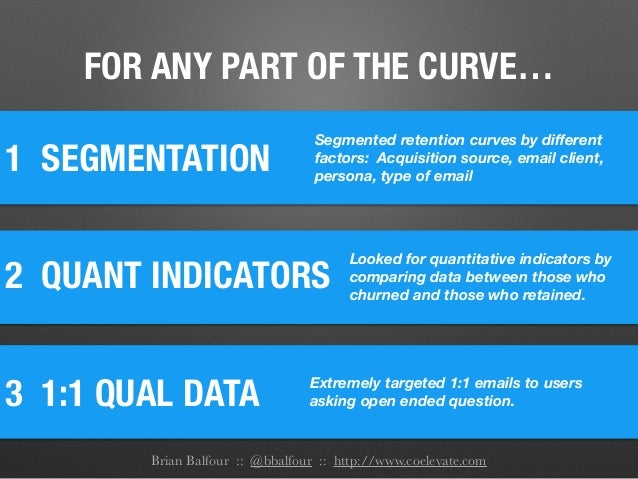 1 2 QUANT INDICATORS SEGMENTATION 3 1:1 QUAL DATA Segmented retention curves by different factors: Acquisition source, ema...