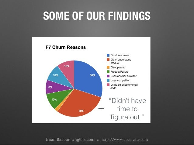 """Brian Balfour :: @bbalfour :: http://www.coelevate.com SOME OF OUR FINDINGS """"Didn't have time to figure out."""""""