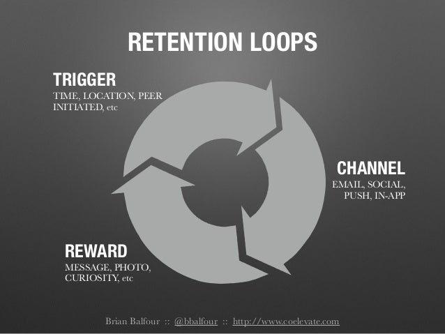 Brian Balfour :: @bbalfour :: http://www.coelevate.com RETENTION LOOPS TRIGGER TIME, LOCATION, PEER INITIATED, etc CHANNEL...