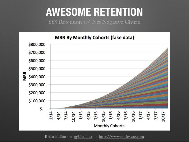 Brian Balfour :: @bbalfour :: http://www.coelevate.com AWESOME RETENTION $$$ Retention w/ Net Negative Churn
