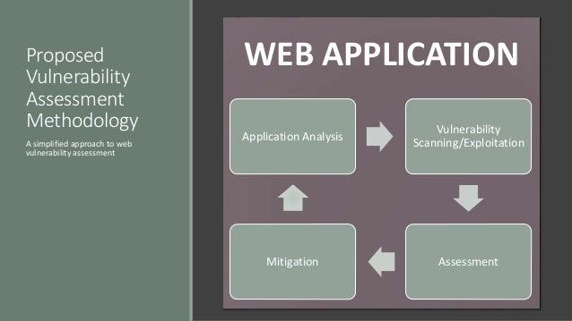 A new web application vulnerability assessment framework