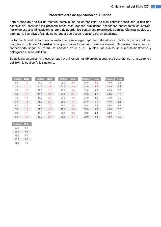 """""""Chile a mitad del Siglo XX""""       18                             Procedimiento de aplicación de Rúbrica.Esta rúbrica de a..."""