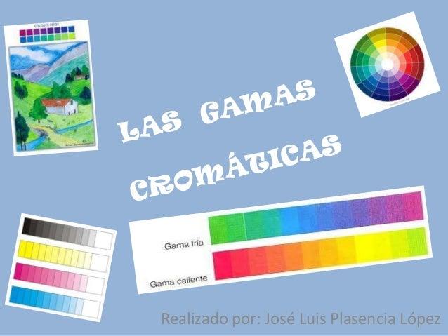 Realizado por: José Luis Plasencia López