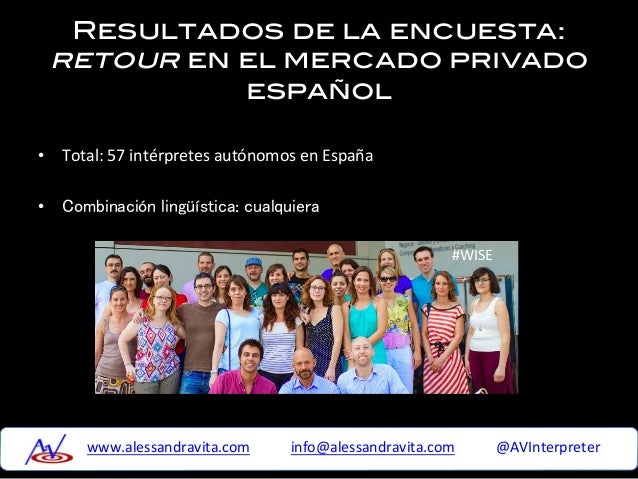 Resultados de la encuesta: retour en el mercado privado español ! • Total:  57  intérpretes  autónomos  en  Esp...
