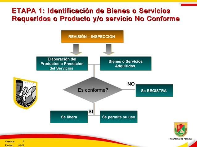 ETAPA 1: Identificación de Bienes o ServiciosETAPA 1: Identificación de Bienes o Servicios Requeridos o Producto y/o servi...
