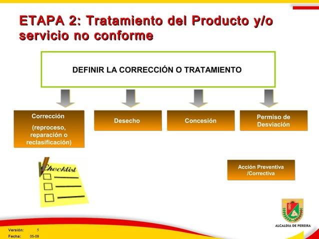 ETAPA 2: Tratamiento del Producto y/oETAPA 2: Tratamiento del Producto y/o servicio no conformeservicio no conforme DEFINI...