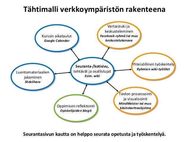 http://www.thinglink.com/ (Esimerkkinä Anne Rongaksen kuva: http://www.thinglink.com/scene/311029963220320258 ) Linkkiseinä