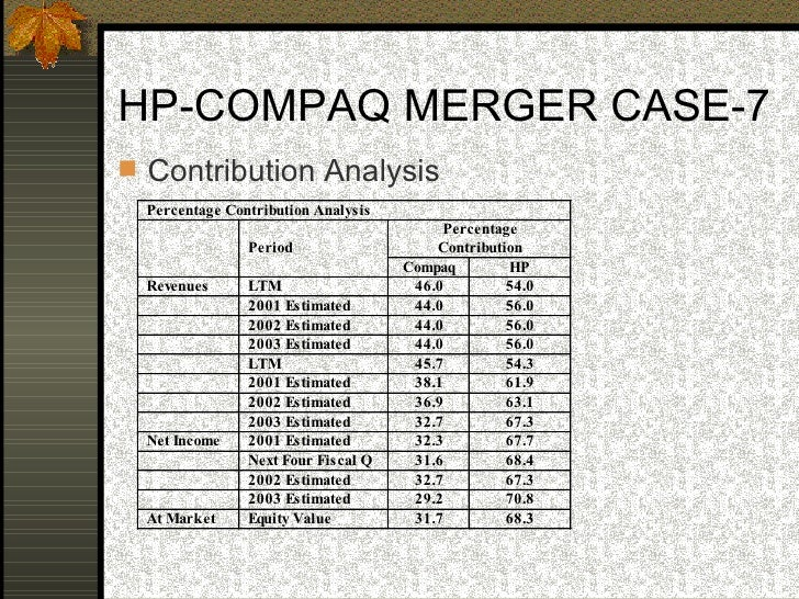 hp and compaq merger case analysis Agata stachowicz-stanusch politechnika śląska culture due diligence based on hp/compaq merger case study of course the merger was a success neither company could have lost.
