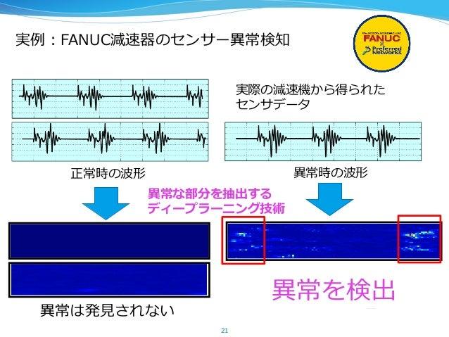 実例例:FANUC減速器のセンサー異異常検知 21 異異常な部分を抽出する ディープラーニング技術 異異常は発⾒見見されない 異異常を検出 正常時の波形 異異常時の波形 実際の減速機から得られた センサデータ
