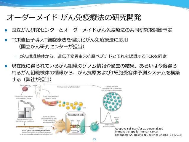 オーダーメイド がん免疫療療法の研究開発 l 国⽴立立がん研究センターとオーダーメイドがん免疫療療法の共同研究を開始予定 l TCR遺伝⼦子導⼊入T細胞療療法を個別化がん免疫療療法に応⽤用            ...